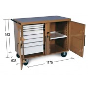 RIDGID Pojazdné pracovné stoly STOREMASTER