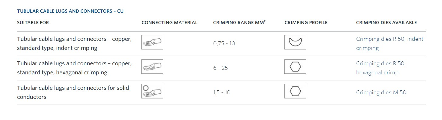 klauke-ek1550ml-akumulatorovy-krimpovaci-nastroj-0.14-50mm²