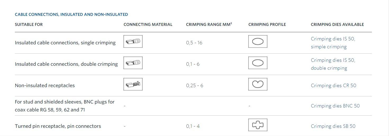 klauke-ek-50ml-elektromechanicky-krimpovaci-nastroj-0.14-50mm²-14