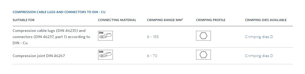 klauke-ek-5018-akumulatorovy-lis-na-krimpovanie-konektorov-6-240-mm2