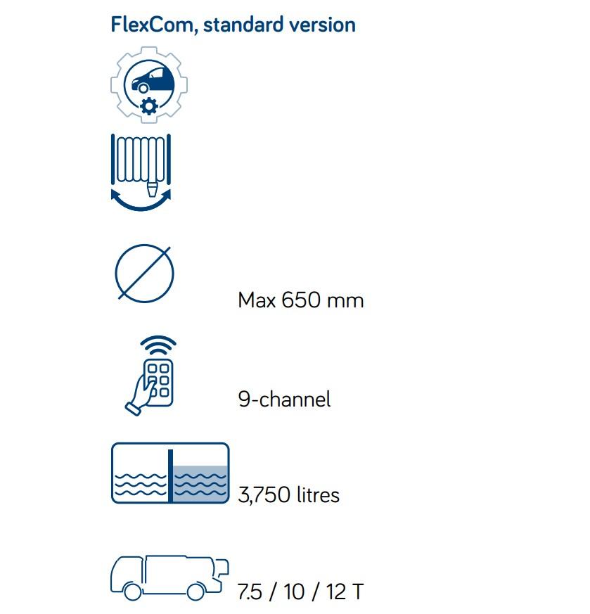 rioned-flexcom-parametre