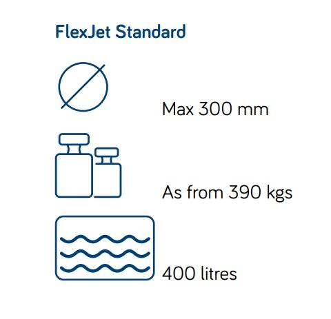 rioned-flexjet-parametre