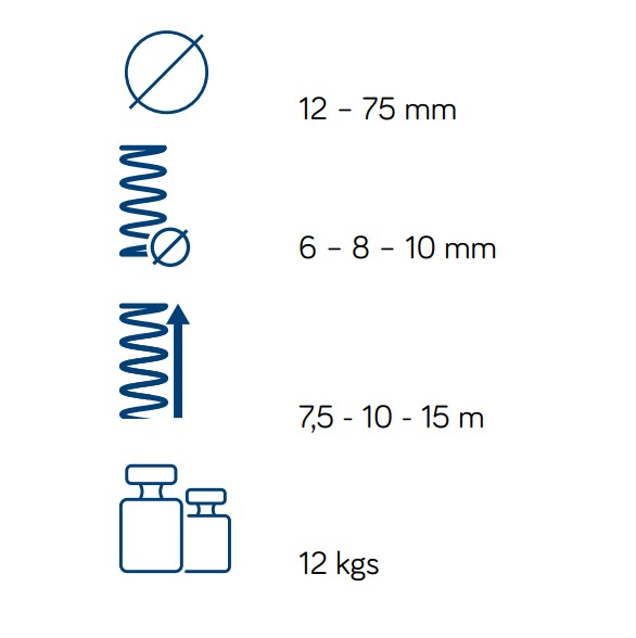 rioned-flexmatic-parametre