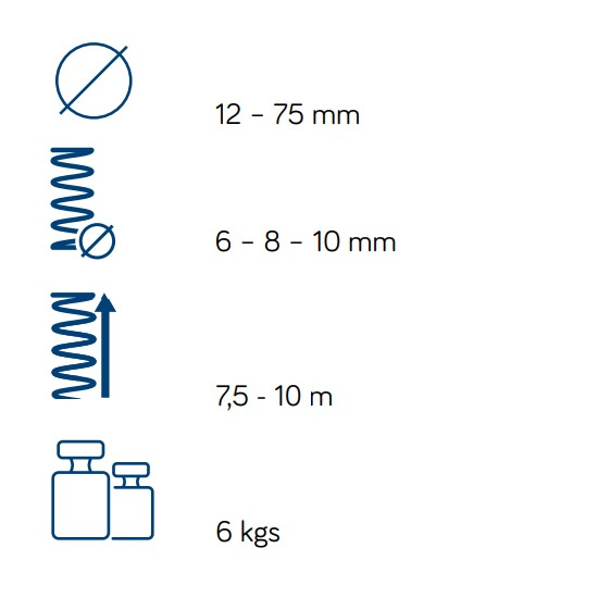 rioned-handmatic-parametre